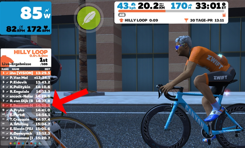 (Beat) Meet the Pros on Zwift